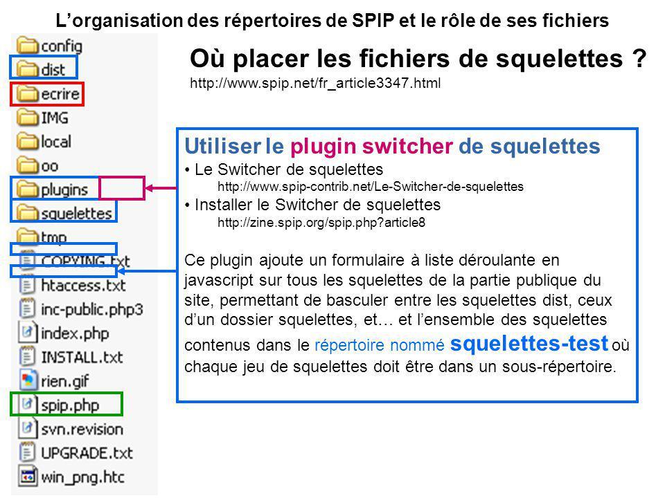 Lorganisation des répertoires de SPIP et le rôle de ses fichiers Utiliser le plugin switcher de squelettes Le Switcher de squelettes http://www.spip-contrib.net/Le-Switcher-de-squelettes Installer le Switcher de squelettes http://zine.spip.org/spip.php?article8 Ce plugin ajoute un formulaire à liste déroulante en javascript sur tous les squelettes de la partie publique du site, permettant de basculer entre les squelettes dist, ceux dun dossier squelettes, et… et lensemble des squelettes contenus dans le répertoire nommé squelettes-test où chaque jeu de squelettes doit être dans un sous-répertoire.