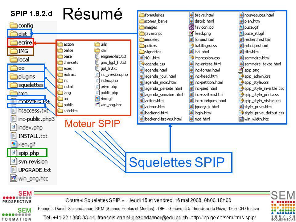 Rôles du répertoire ecrire et de ses sous-répertoires Le répertoire ecrire comporte plusieurs sous-répertoires composés de fichiers PHP définissant des fonctions et procédant éventuellement, mais rarement, à une initialisation lors de leur chargement (ces exceptions sont appelées à disparaître).