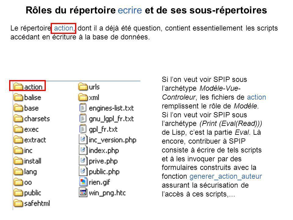 Le répertoire action, dont il a déjà été question, contient essentiellement les scripts accédant en écriture à la base de données.
