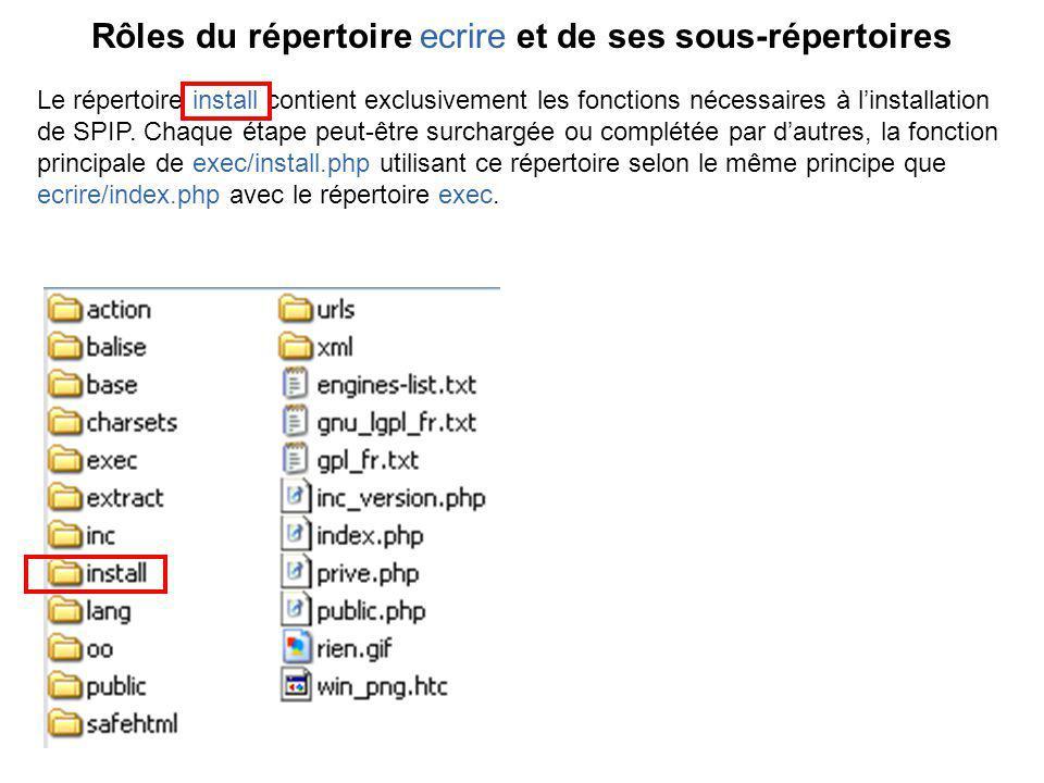 Le répertoire install contient exclusivement les fonctions nécessaires à linstallation de SPIP.