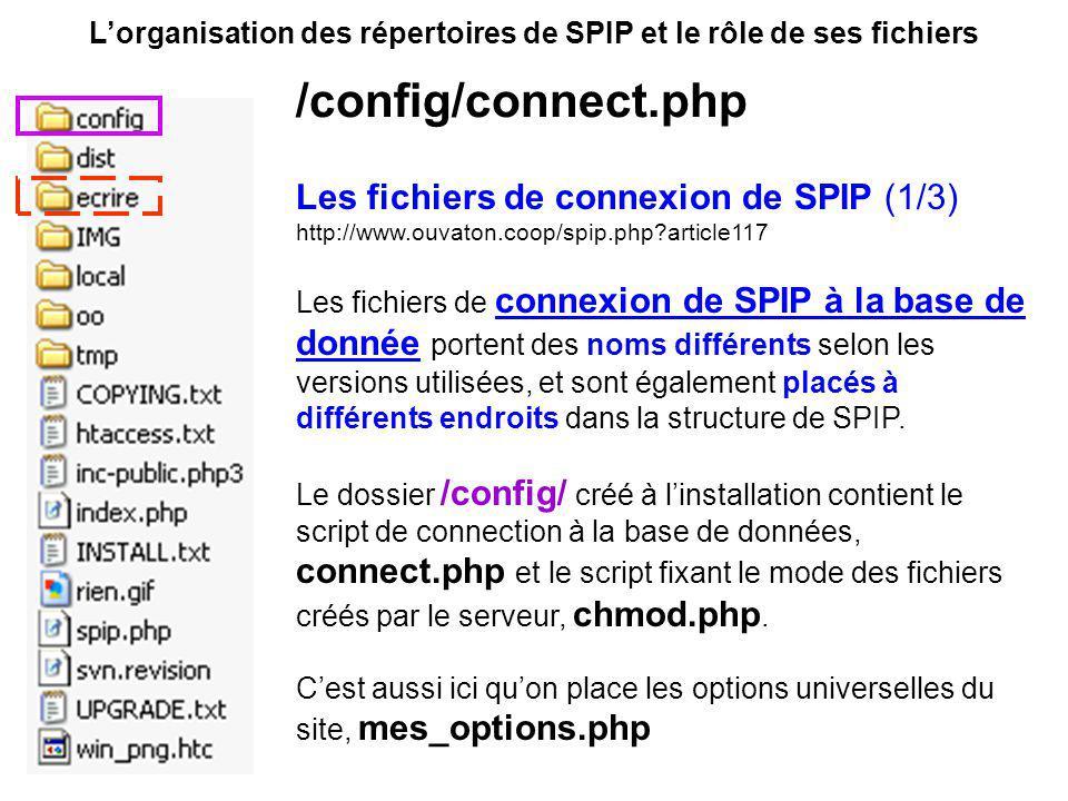 Les fichiers de connexion de SPIP (2/3) http://www.ouvaton.coop/spip.php?article117 Version 1.8.3 Nom de fichier : inc_connect.php3 Emplacement : ecrire/inc_connect.php3 Version 1.9.1 Passage de php3 à php Nom de fichier : inc_connect.php Emplacement : ecrire/inc_connect.php Version 1.9.2 Changement de nom et déplacement Nom de fichier : connect.php Emplacement : config/connect.php Lorganisation des répertoires de SPIP et le rôle de ses fichiers /config/connect.php