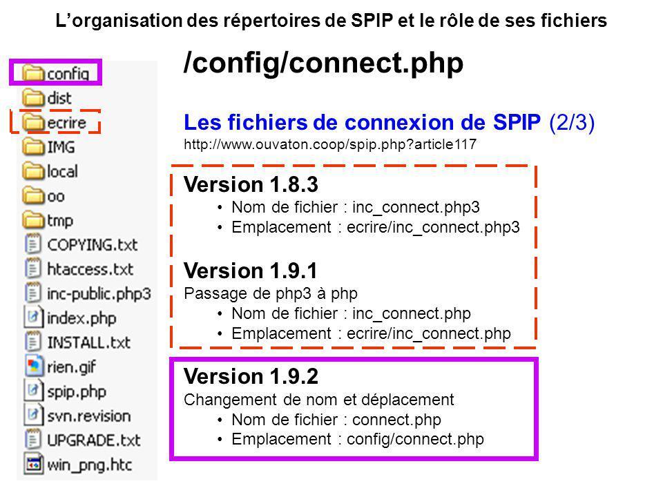 Le fichier ecrire/public.php, appelé par spip.php, a pour rôle essentiel de délivrer les pages de lespace public, commandées lorsque la requête HTTP comporte (après réécriture éventuelle) le paramètre page.