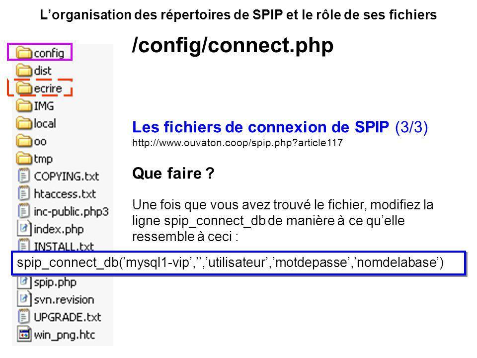 Lors de linstallation de SPIP http://www.spip.net/fr_article402.html En cas de grosse erreur (du genre : vous avez oublié votre propre accès au site fréquent au début...), pour «relancer» cette procédure dinstallation, il faut utiliser votre logiciel FTP et effacer les fichiers suivants : /config/connect.php (ou /ecrire/inc-connect.php ou php3 dans danciennes versions).htacces, sil existe (ou /ecrire/.htaccess dans danciennes versions) La connexion suivante dans le dossier « ecrire » relancera alors la procédure de configuration (en réalité, cest labsence de fichier « connect.php » qui provoque le lancement de cette procédure).