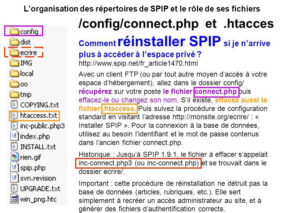 Dernier point : la plupart des fichiers de SPIP sont utilisés via charger_fonction qui charge un fichier et appelle sa fonction homonyme censée y être définie.