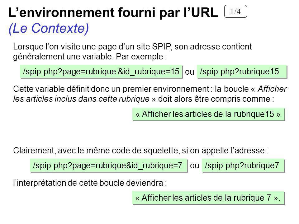 Lorsque lon visite une page dun site SPIP, son adresse contient généralement une variable. Par exemple : Lenvironnement fourni par lURL Cette variable