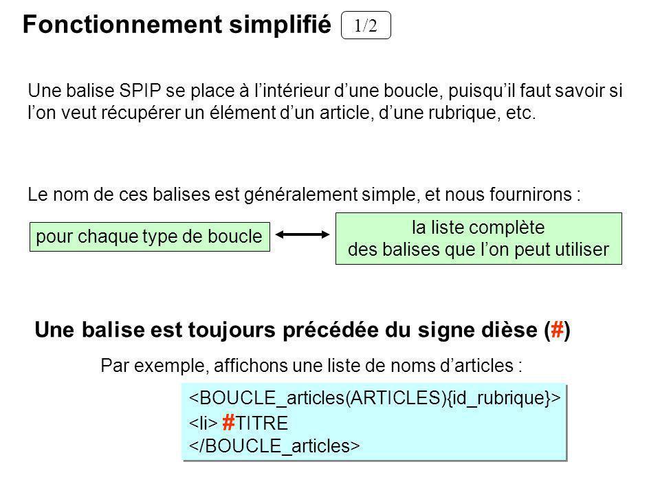 Une balise est toujours précédée du signe dièse (#) Fonctionnement simplifié Une balise SPIP se place à lintérieur dune boucle, puisquil faut savoir s