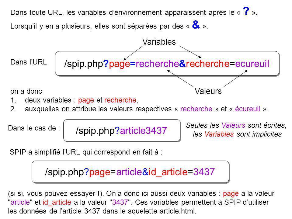 /spip.php?page=recherche&recherche=ecureuil Dans toute URL, les variables denvironnement apparaissent après le « ? ». Lorsquil y en a plusieurs, elles