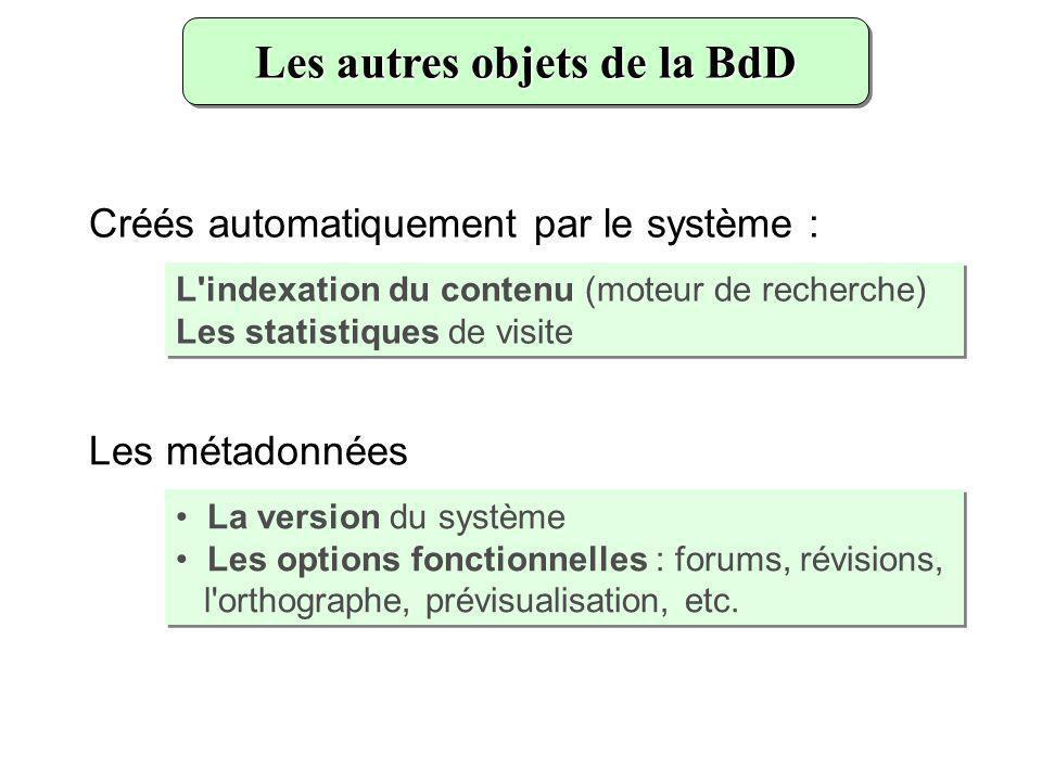 Les autres objets de la BdD L'indexation du contenu (moteur de recherche) Les statistiques de visite L'indexation du contenu (moteur de recherche) Les