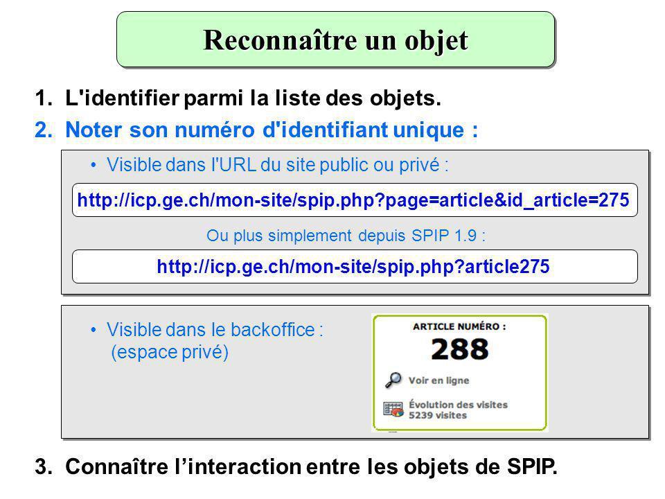 Reconnaître un objet 1. L'identifier parmi la liste des objets. 2. Noter son numéro d'identifiant unique : Visible dans l'URL du site public ou privé