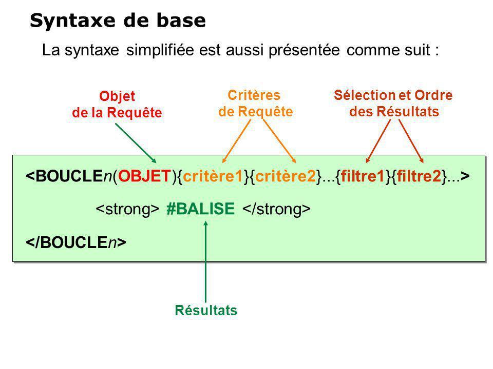 Syntaxe de base La syntaxe simplifiée est aussi présentée comme suit : #BALISE Objet de la Requête Critères de Requête Sélection et Ordre des Résultat