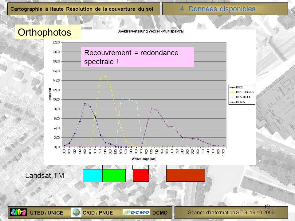 UTED / UNIGE GRID / PNUE DCMO Séance dinformation SITG, 19.10.2006 Cartographie à Haute Résolution de la couverture du sol 12 ETM 1 ETM 2 ETM 3 SPOT P