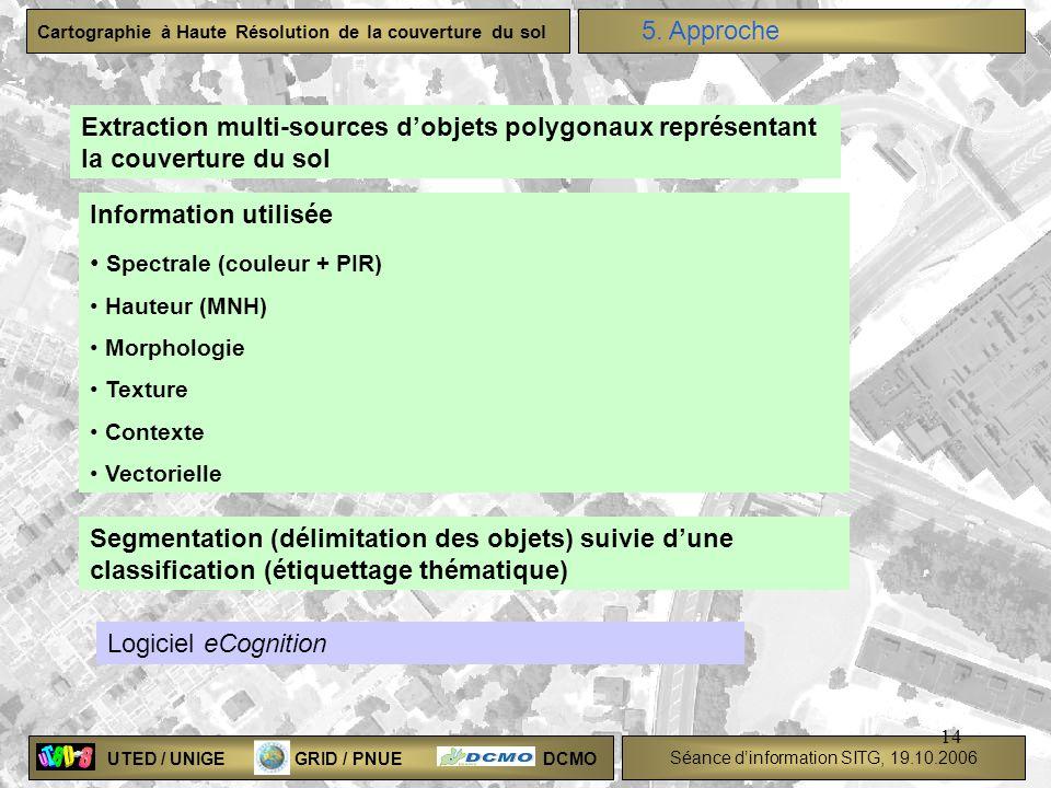 UTED / UNIGE GRID / PNUE DCMO Séance dinformation SITG, 19.10.2006 Cartographie à Haute Résolution de la couverture du sol 14 5. Approche Extraction m