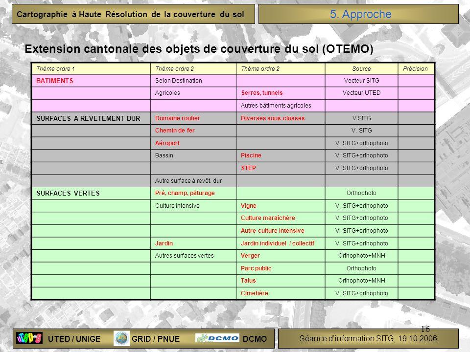 UTED / UNIGE GRID / PNUE DCMO Séance dinformation SITG, 19.10.2006 Cartographie à Haute Résolution de la couverture du sol 16 5. Approche Thème ordre
