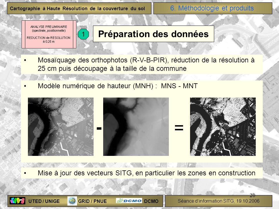 UTED / UNIGE GRID / PNUE DCMO Séance dinformation SITG, 19.10.2006 Cartographie à Haute Résolution de la couverture du sol 20 Préparation des données