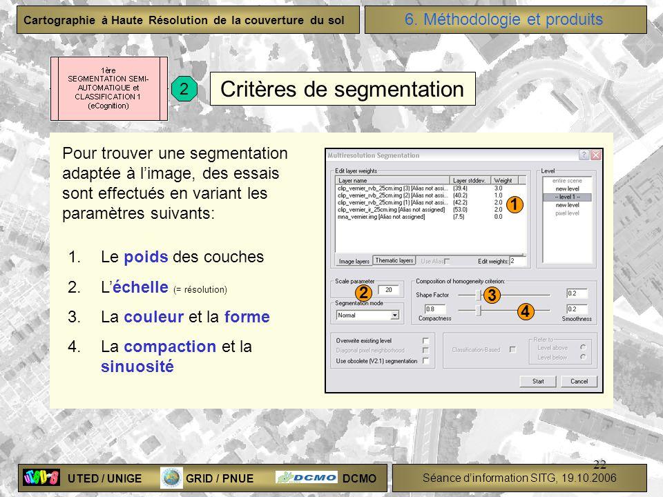 UTED / UNIGE GRID / PNUE DCMO Séance dinformation SITG, 19.10.2006 Cartographie à Haute Résolution de la couverture du sol 22 Critères de segmentation