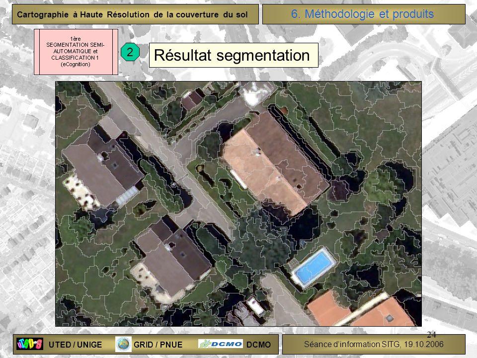UTED / UNIGE GRID / PNUE DCMO Séance dinformation SITG, 19.10.2006 Cartographie à Haute Résolution de la couverture du sol 24 2 Résultat segmentation
