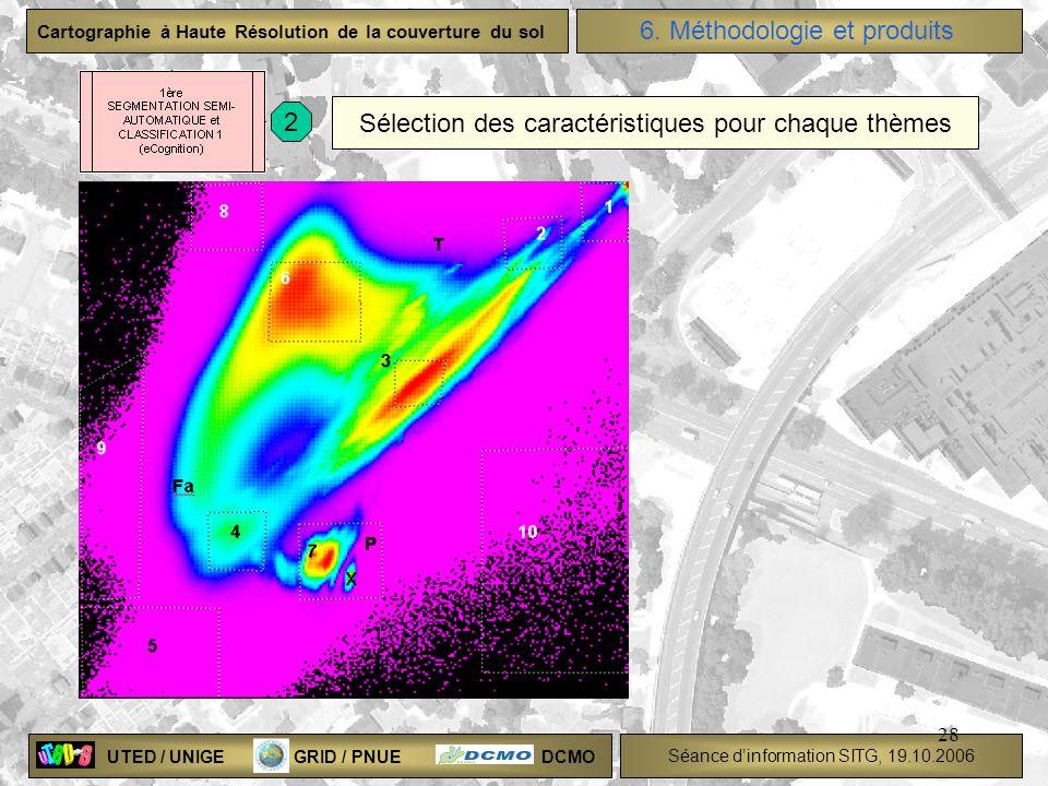 UTED / UNIGE GRID / PNUE DCMO Séance dinformation SITG, 19.10.2006 Cartographie à Haute Résolution de la couverture du sol 28 6. Méthodologie et produ