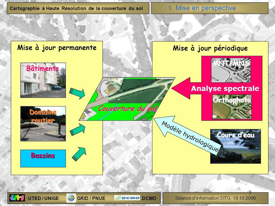 UTED / UNIGE GRID / PNUE DCMO Séance dinformation SITG, 19.10.2006 Cartographie à Haute Résolution de la couverture du sol 3 Mise à jour périodique Mi