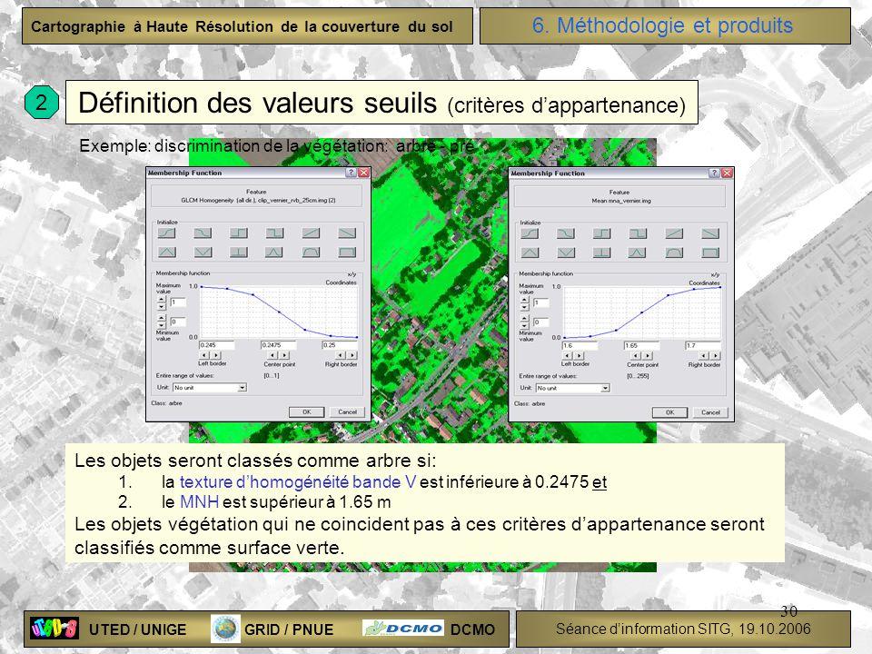 UTED / UNIGE GRID / PNUE DCMO Séance dinformation SITG, 19.10.2006 Cartographie à Haute Résolution de la couverture du sol 30 Définition des valeurs s