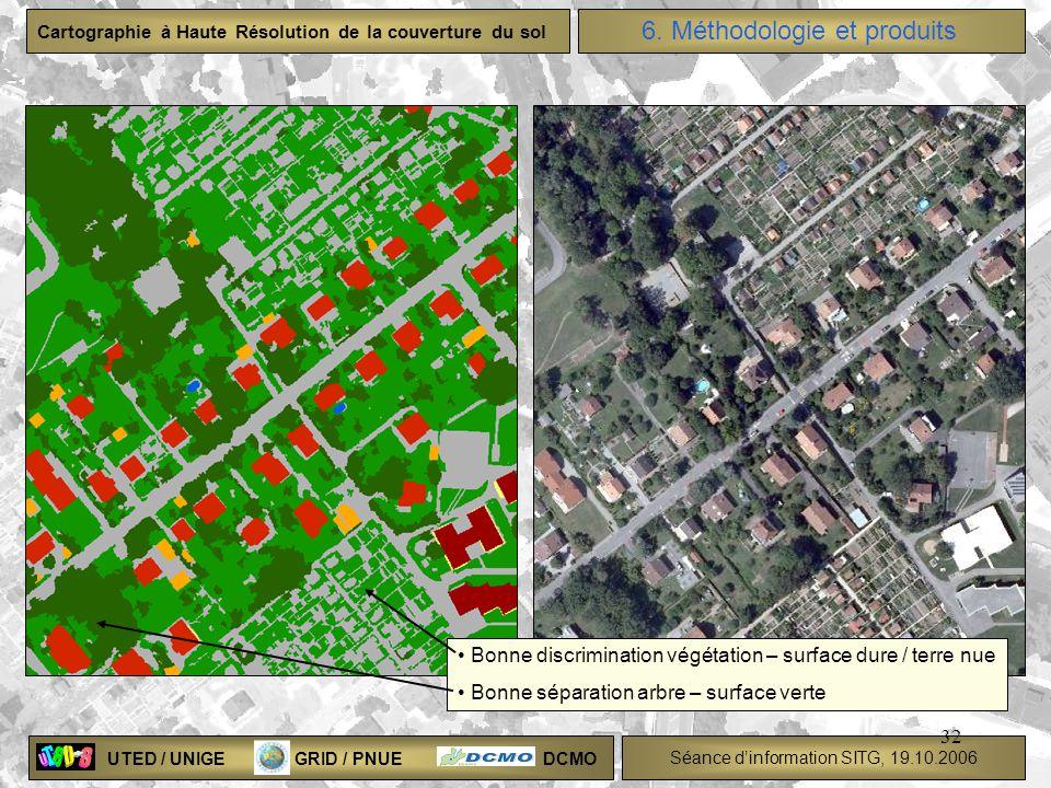 UTED / UNIGE GRID / PNUE DCMO Séance dinformation SITG, 19.10.2006 Cartographie à Haute Résolution de la couverture du sol 32 Bonne discrimination vég