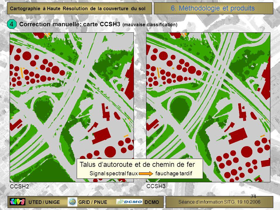 UTED / UNIGE GRID / PNUE DCMO Séance dinformation SITG, 19.10.2006 Cartographie à Haute Résolution de la couverture du sol 34 Correction manuelle: car