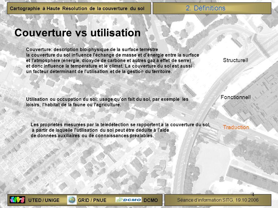 UTED / UNIGE GRID / PNUE DCMO Séance dinformation SITG, 19.10.2006 Cartographie à Haute Résolution de la couverture du sol 4 Couverture vs utilisation
