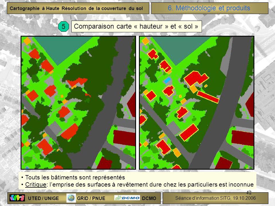 UTED / UNIGE GRID / PNUE DCMO Séance dinformation SITG, 19.10.2006 Cartographie à Haute Résolution de la couverture du sol 42 Comparaison carte « haut