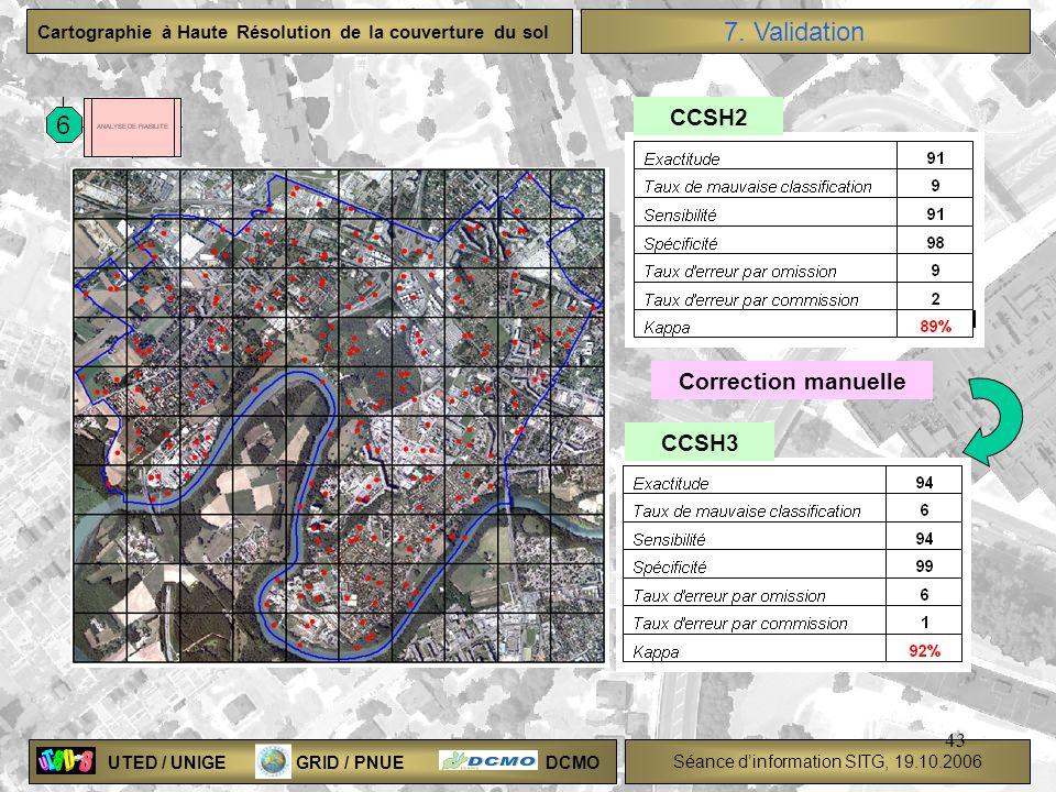 UTED / UNIGE GRID / PNUE DCMO Séance dinformation SITG, 19.10.2006 Cartographie à Haute Résolution de la couverture du sol 43 7. Validation CCSH2 CCSH