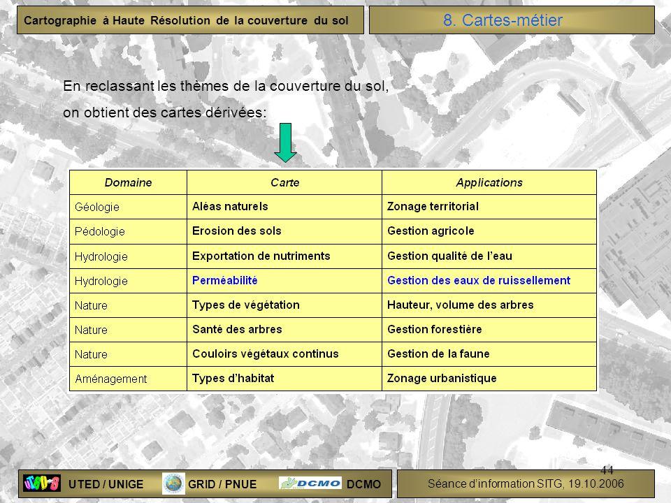 UTED / UNIGE GRID / PNUE DCMO Séance dinformation SITG, 19.10.2006 Cartographie à Haute Résolution de la couverture du sol 44 8. Cartes-métier En recl