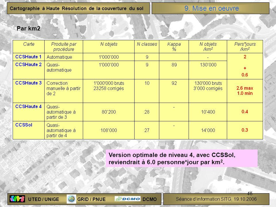 UTED / UNIGE GRID / PNUE DCMO Séance dinformation SITG, 19.10.2006 Cartographie à Haute Résolution de la couverture du sol 46 9. Mise en oeuvre Versio