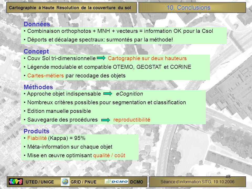UTED / UNIGE GRID / PNUE DCMO Séance dinformation SITG, 19.10.2006 Cartographie à Haute Résolution de la couverture du sol 48 10. Conclusions Produits