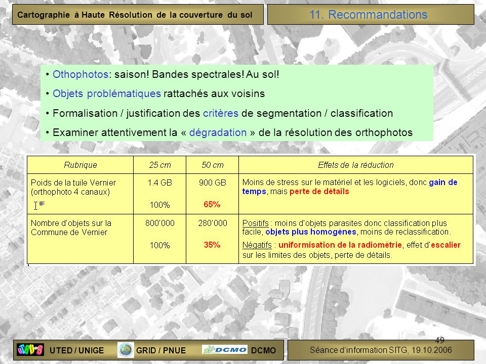 UTED / UNIGE GRID / PNUE DCMO Séance dinformation SITG, 19.10.2006 Cartographie à Haute Résolution de la couverture du sol 49 11. Recommandations Otho