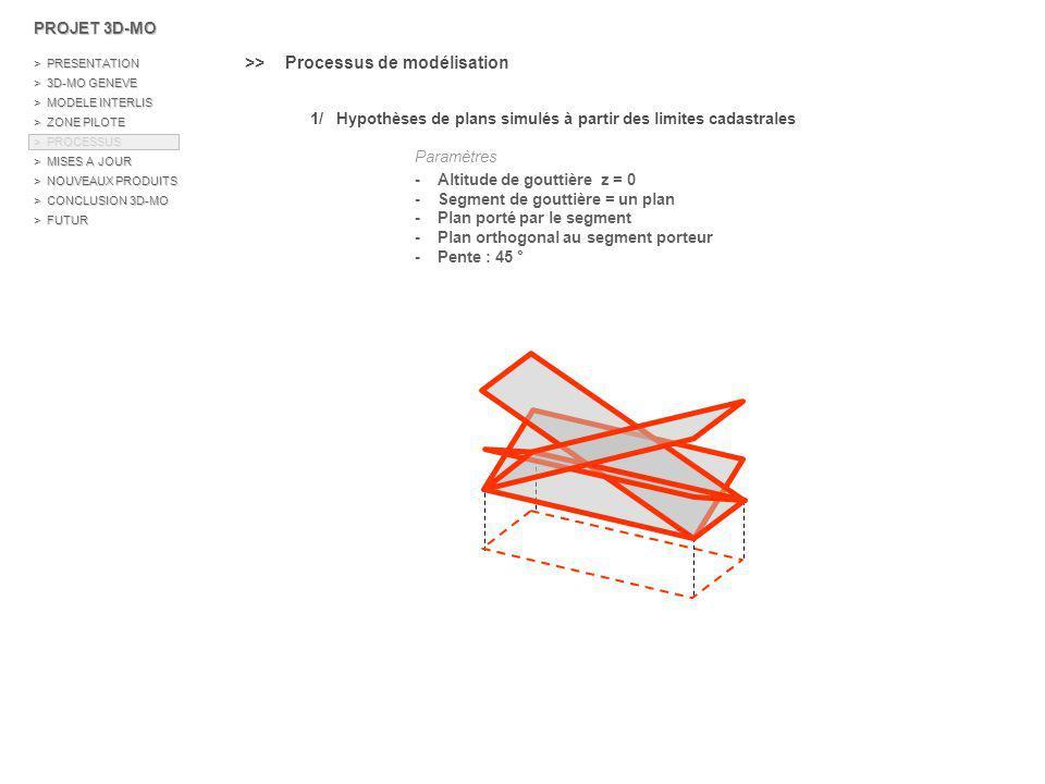 >> Processus de modélisation 1/ Hypothèses de plans simulés à partir des limites cadastrales 2/ Énumération des modèles Contraintes - Facettes internes interdites dans un bâtiment - Facette générée pour chaque segment de gouttière - Arête centrale à équidistance des bords … 87 Solutions PROJET 3D-MO > PRESENTATION > 3D-MO GENEVE > MODELE INTERLIS > ZONE PILOTE > PROCESSUS > MISES A JOUR > NOUVEAUX PRODUITS > CONCLUSION 3D-MO > FUTUR