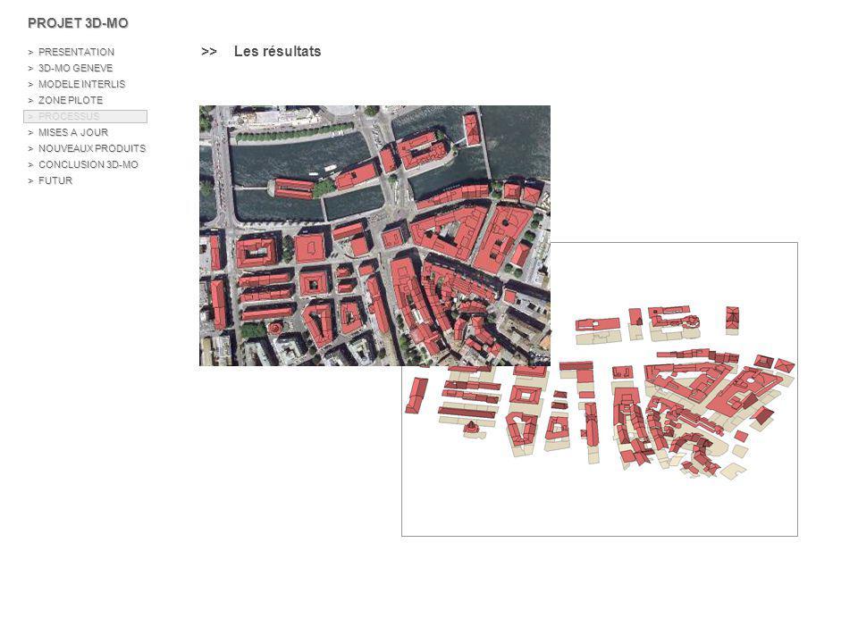 >> Les résultats - Simplification excessive de la géométrie des bâtiments (interdiction de facettes internes…) - Présence de nombreuses aberrations (un plan par segment de gouttière, faîte à équidistance…) Relâchement des contraintes lors de l énumération des modèles >> Solution envisagée par l IGN >> Nouvel axe de recherche à l IGN Action de recherche Laser , lancé en 2006 PROJET 3D-MO > PRESENTATION > 3D-MO GENEVE > MODELE INTERLIS > ZONE PILOTE > PROCESSUS > MISES A JOUR > NOUVEAUX PRODUITS > CONCLUSION 3D-MO > FUTUR
