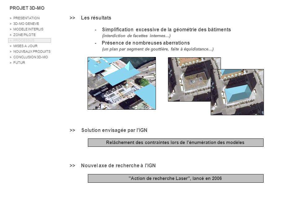 \\ Les ponts > Mise en évidence des limites des données LiDAR > Levé terrestre nécessaire - Pont de la Coulouvrenière et passerelle de l île : acquisitions LiDAR terrestres - Ponts de l île : levé terrain de l épaisseur de dalle Pont de la Coulouvrenière Passerelle de l île PROJET 3D-MO > PRESENTATION > 3D-MO GENEVE > MODELE INTERLIS > ZONE PILOTE > PROCESSUS > MISES A JOUR > NOUVEAUX PRODUITS > CONCLUSION 3D-MO > FUTUR