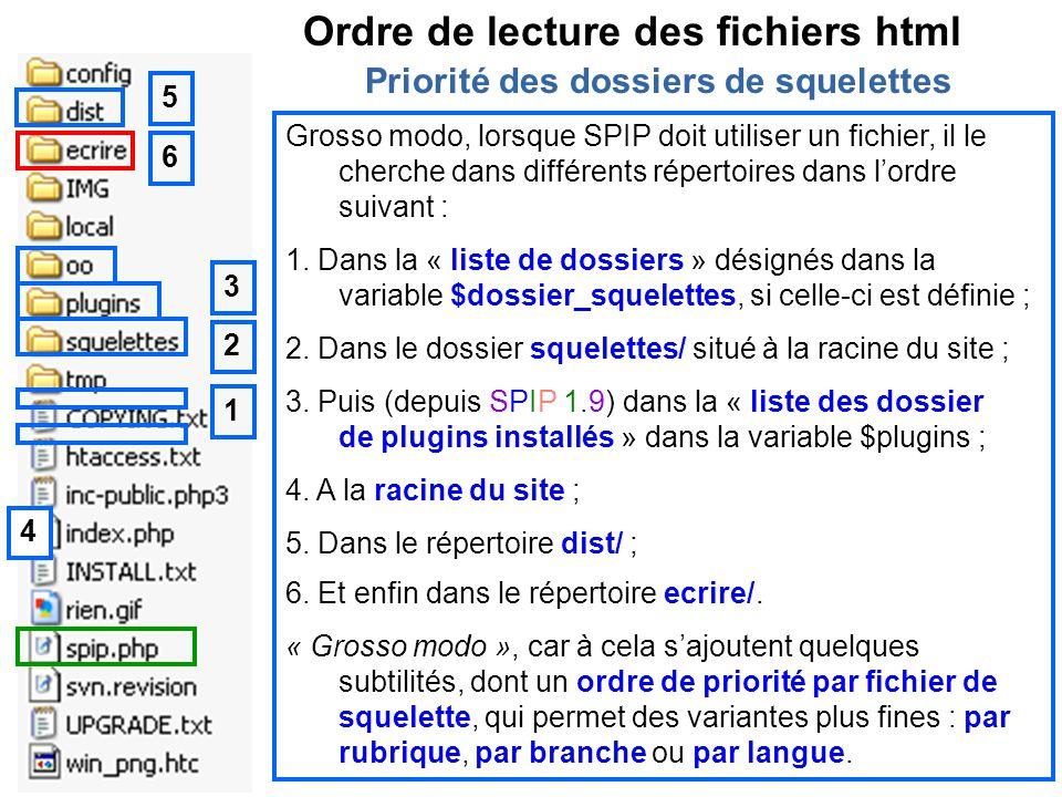 Grosso modo, lorsque SPIP doit utiliser un fichier, il le cherche dans différents répertoires dans lordre suivant : 1. Dans la « liste de dossiers » d