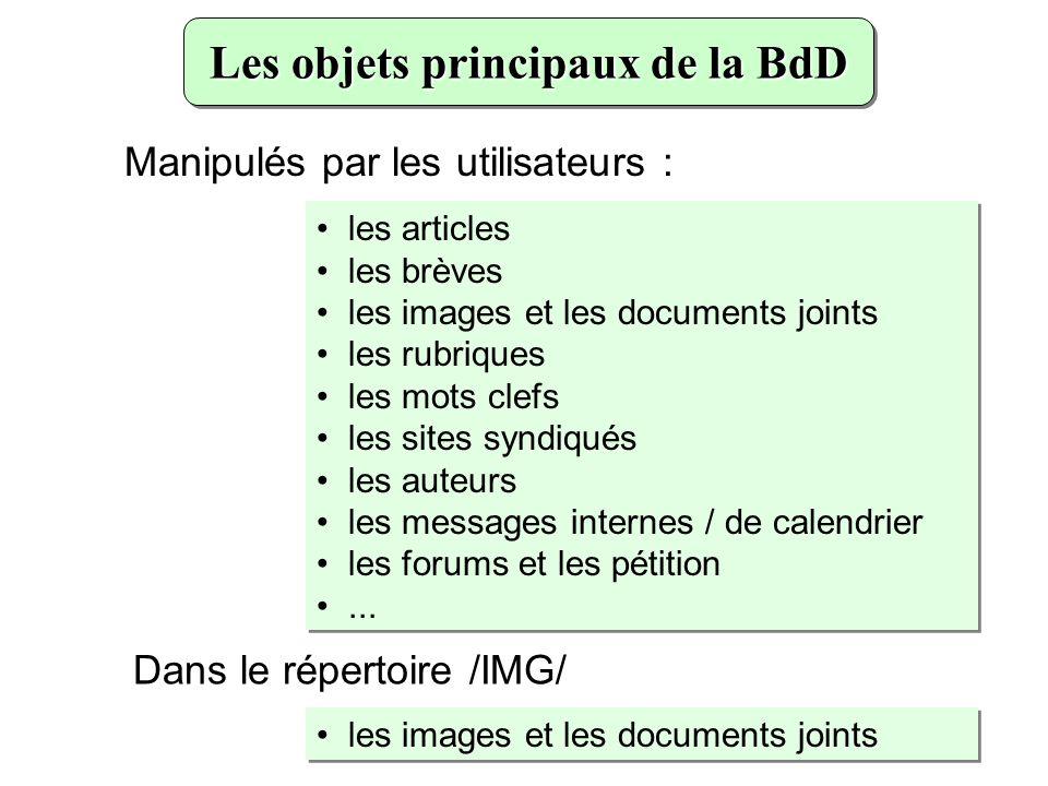 Les autres objets de la BdD L indexation du contenu (moteur de recherche) Les statistiques de visite L indexation du contenu (moteur de recherche) Les statistiques de visite Créés automatiquement par le système : La version du système Les options fonctionnelles : forums, révisions, l orthographe, prévisualisation, etc.