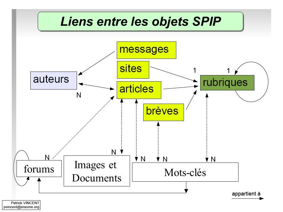 /spip.php?page=recherche&recherche=ecureuil Dans toute URL, les variables denvironnement apparaissent après le « .