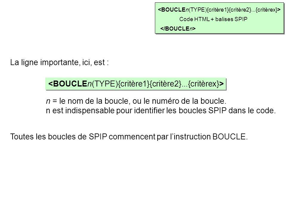 Code HTML + balises SPIP Toutes les boucles de SPIP commencent par linstruction BOUCLE. La ligne importante, ici, est : n = le nom de la boucle, ou le