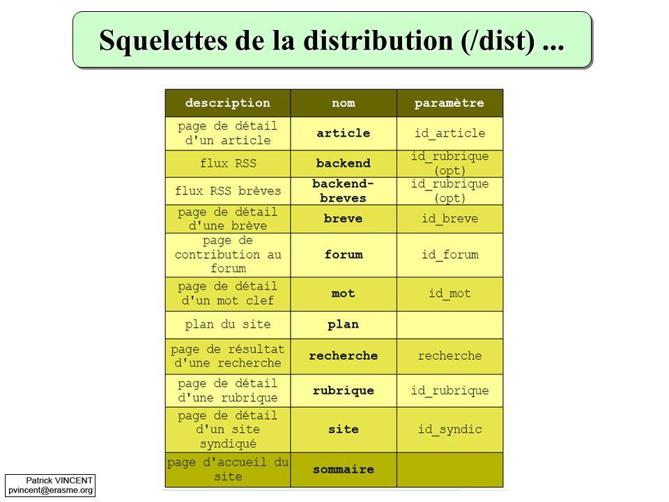 Squelettes de la distribution (/dist)...