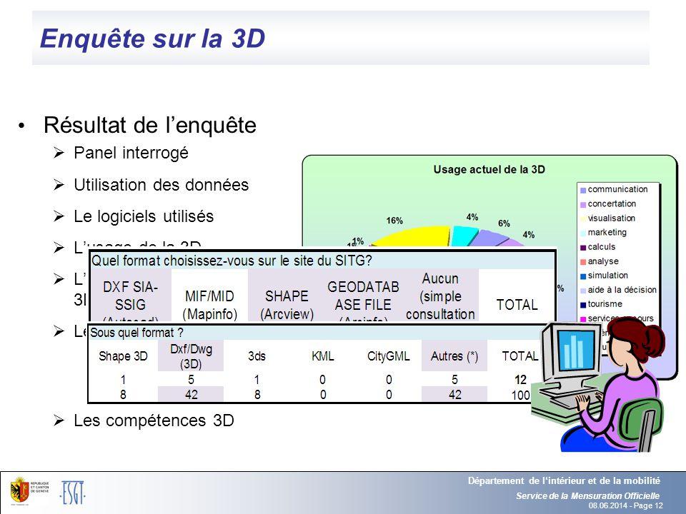 08.06.2014 - Page 12 Service de la Mensuration Officielle Département de lintérieur et de la mobilité Enquête sur la 3D Résultat de lenquête Panel int