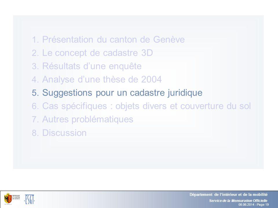 08.06.2014 - Page 19 Service de la Mensuration Officielle Département de lintérieur et de la mobilité 1. Présentation du canton de Genève 2. Le concep