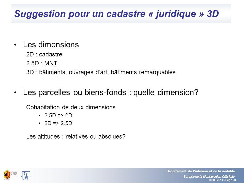 08.06.2014 - Page 20 Suggestion pour un cadastre « juridique » 3D Les dimensions 2D : cadastre 2.5D : MNT 3D : bâtiments, ouvrages dart, bâtiments rem