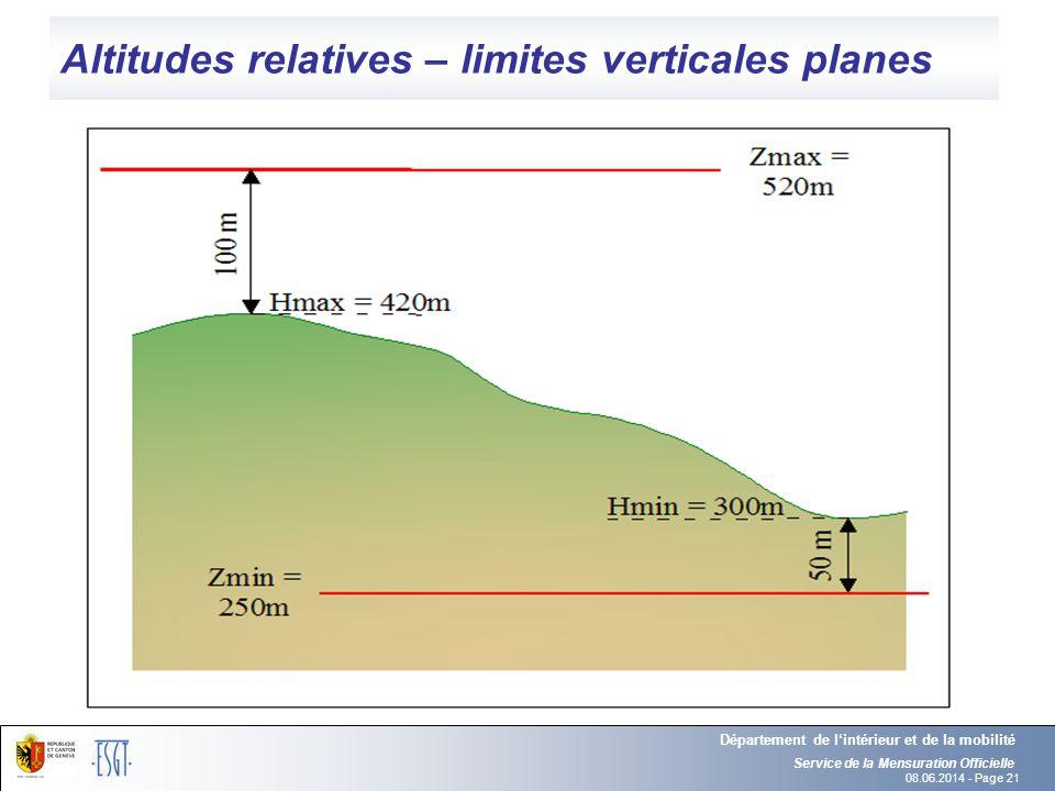 08.06.2014 - Page 21 Altitudes relatives – limites verticales planes Service de la Mensuration Officielle Département de lintérieur et de la mobilité
