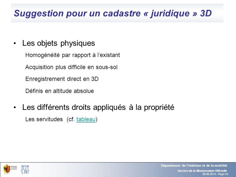 08.06.2014 - Page 24 Suggestion pour un cadastre « juridique » 3D Les objets physiques Homogénéité par rapport à lexistant Acquisition plus difficile
