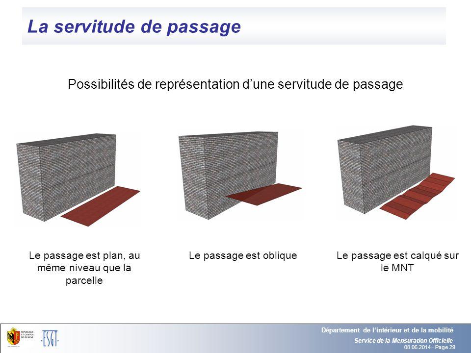 08.06.2014 - Page 29 La servitude de passage Possibilités de représentation dune servitude de passage Service de la Mensuration Officielle Département