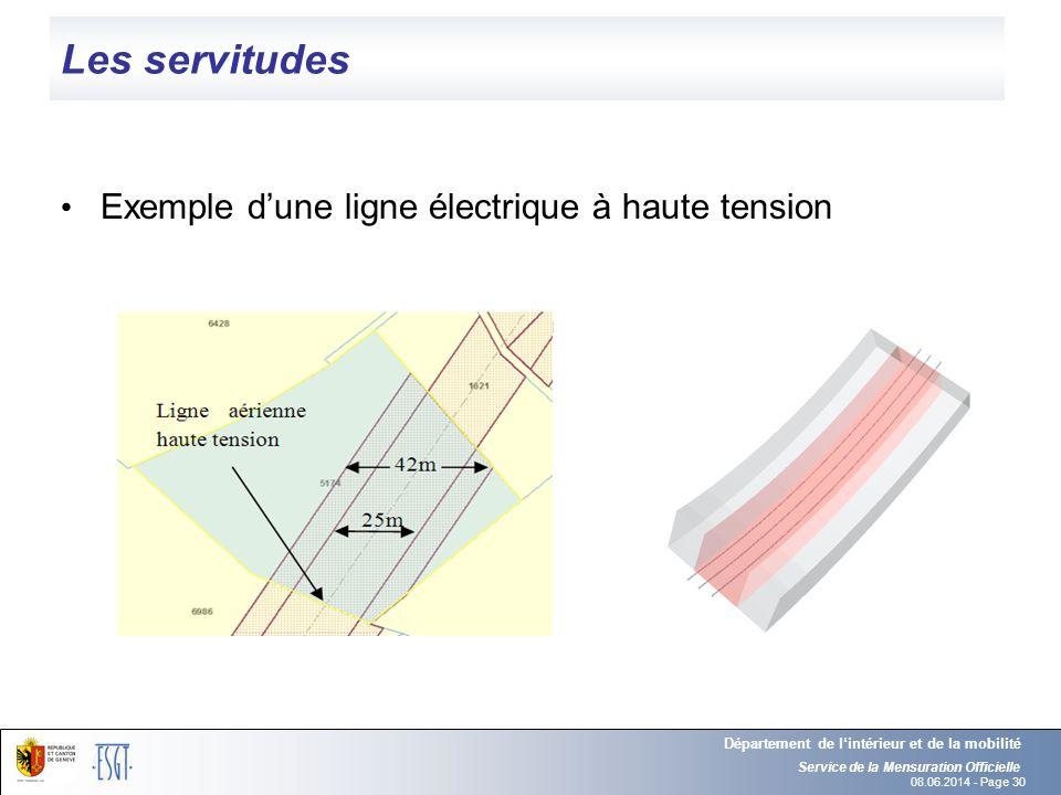 08.06.2014 - Page 30 Les servitudes Exemple dune ligne électrique à haute tension Service de la Mensuration Officielle Département de lintérieur et de