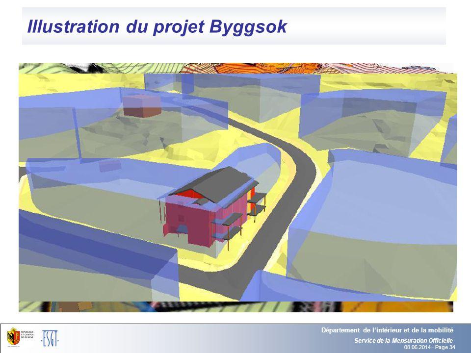 08.06.2014 - Page 34 Illustration du projet Byggsok Service de la Mensuration Officielle Département de lintérieur et de la mobilité