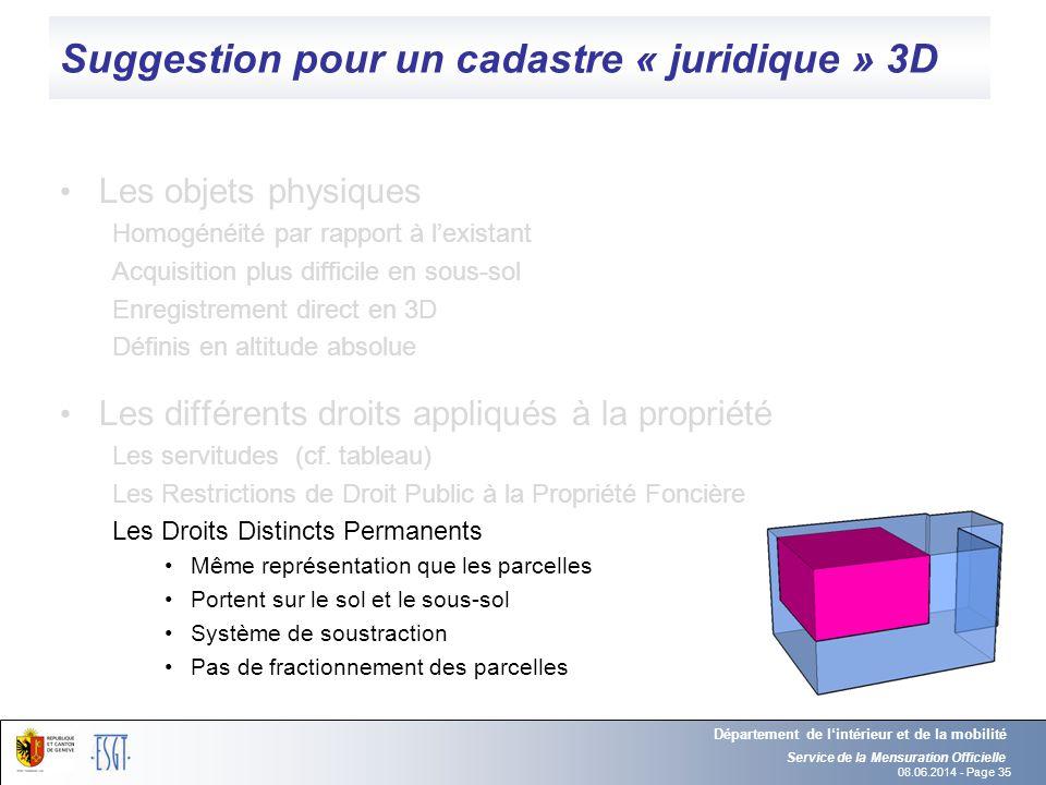 08.06.2014 - Page 35 Suggestion pour un cadastre « juridique » 3D Les objets physiques Homogénéité par rapport à lexistant Acquisition plus difficile
