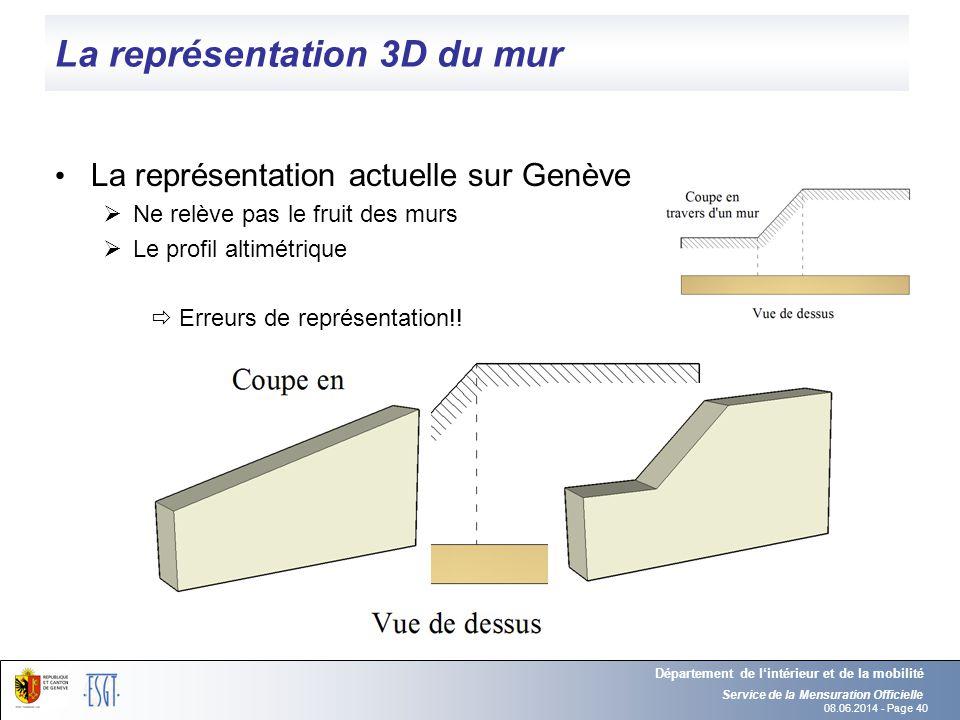 08.06.2014 - Page 40 La représentation 3D du mur La représentation actuelle sur Genève Ne relève pas le fruit des murs Le profil altimétrique Erreurs